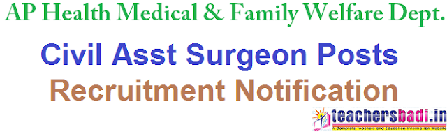 AP Civil Assistant Surgeon Posts,Health,Medical&Family Welfare Dept