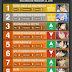 Daftar Anime Winter 2016 Berdasarkan Hasil Voting Online