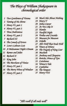 "Emotion of Fear – In William Shakespeare's ""Macbeth"" Essay Sample"