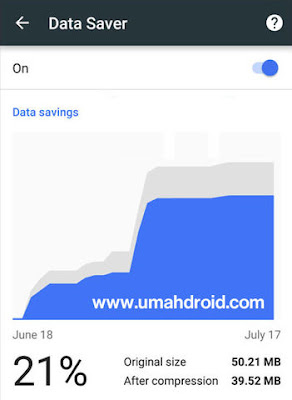 Data Saver Untuk HP Android