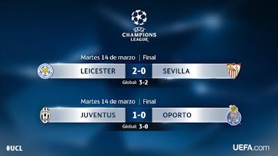 UEFA Champions League 2017: Segunda Vuelta de Octavos