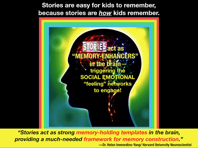 "Secret Stories® Phonics Secrets— Stories act as ""memory enhancers"" in the brain"