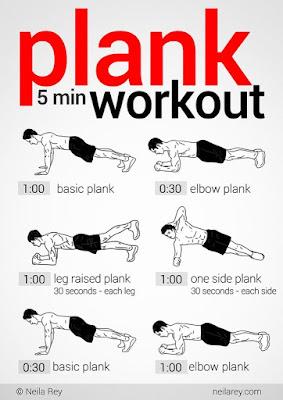 plank, kelebihan plank, plank workout, latihan plank, tujuan plank,
