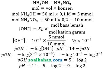 ph larutan penyangga