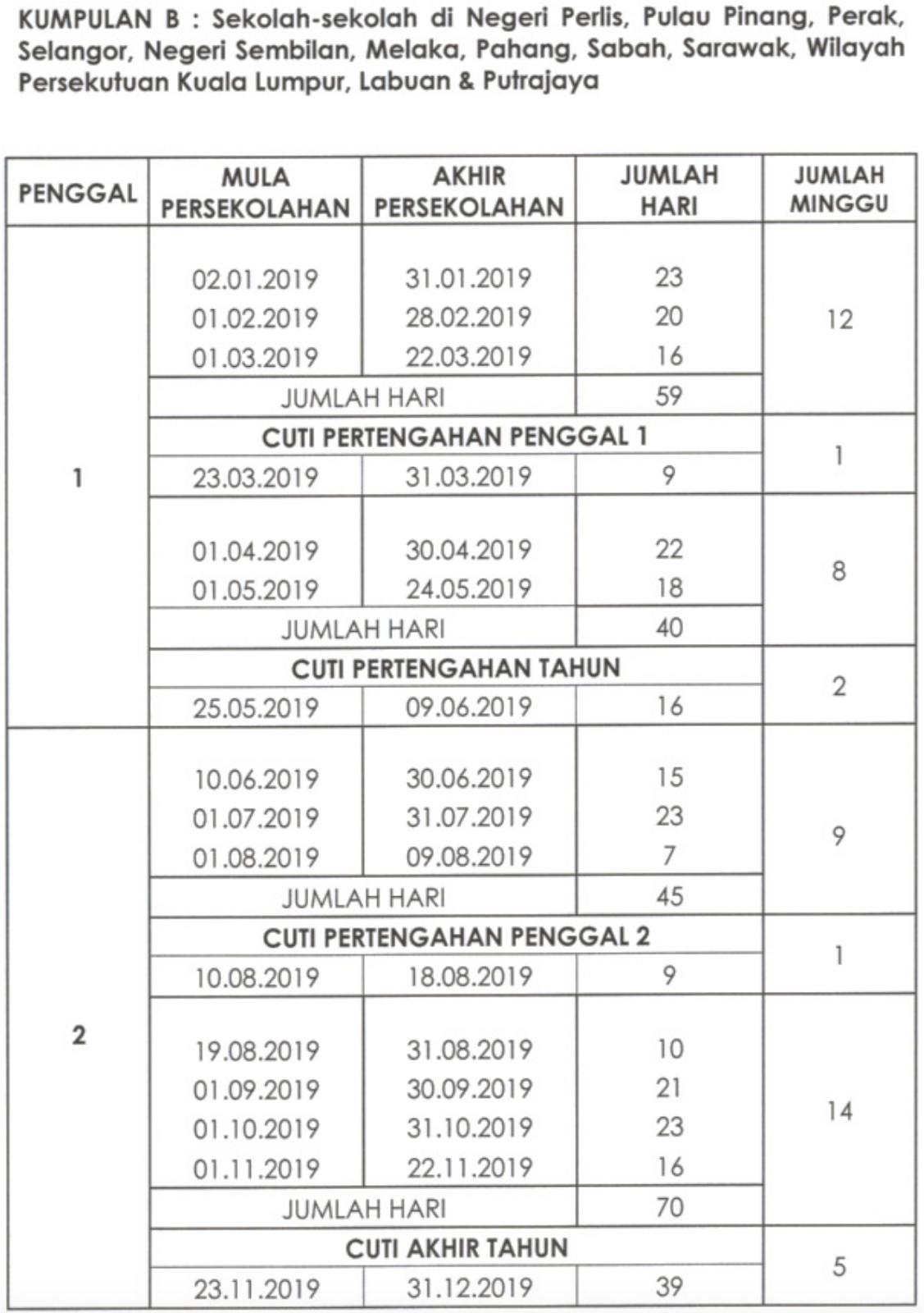 January 2019 Malaysia Students