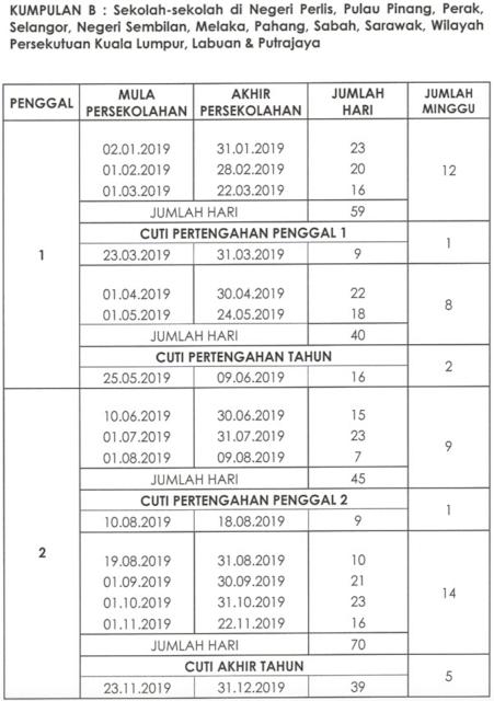 Cuti Penggal Persekolahan Tahun 2019 (Sekolah Kumpulan B)