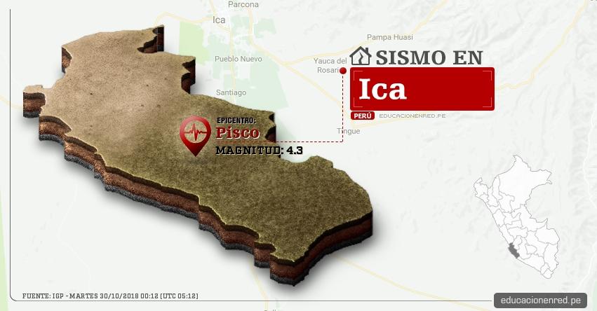 Temblor en Ica de magnitud 4.3 (Hoy Martes 30 Octubre 2018) Sismo EPICENTRO Pisco - IGP - www.igp.gob.pe