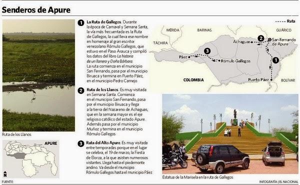 APURE: Rutas turísticas más frecuentadas en invierno y verano en los llanos venezolanos durante los 365 día del año. TURISMO.