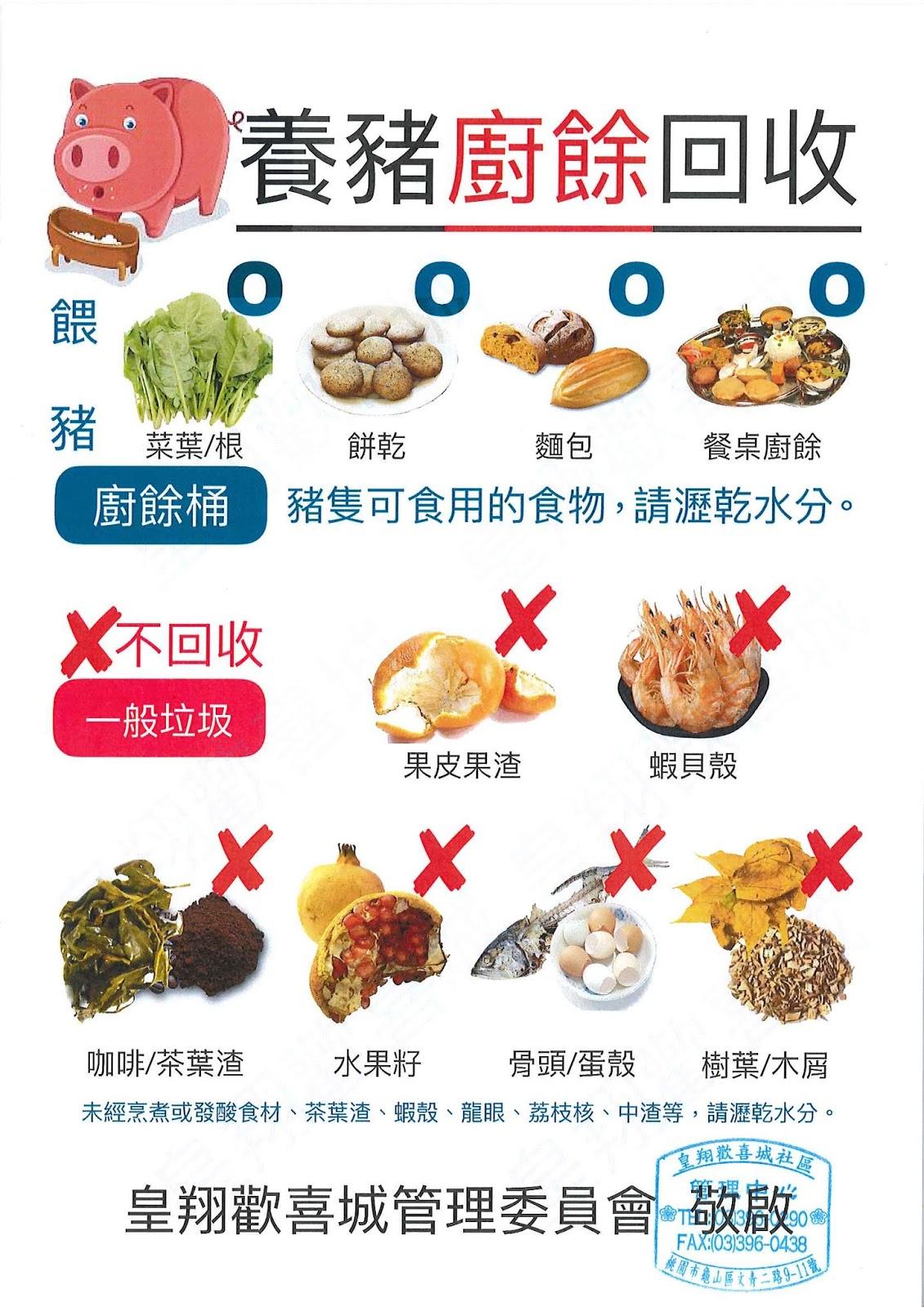 廚餘回收分類說明公告