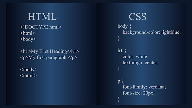 HTML AND CSS IMAGE