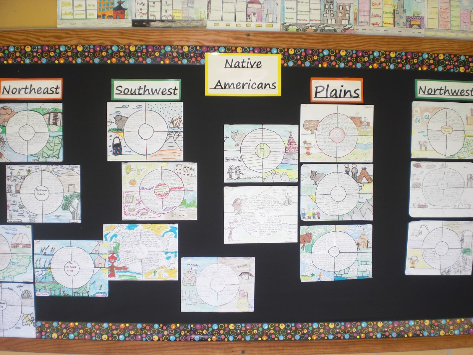 J And P Rockets Tree Maps Classifying Native American