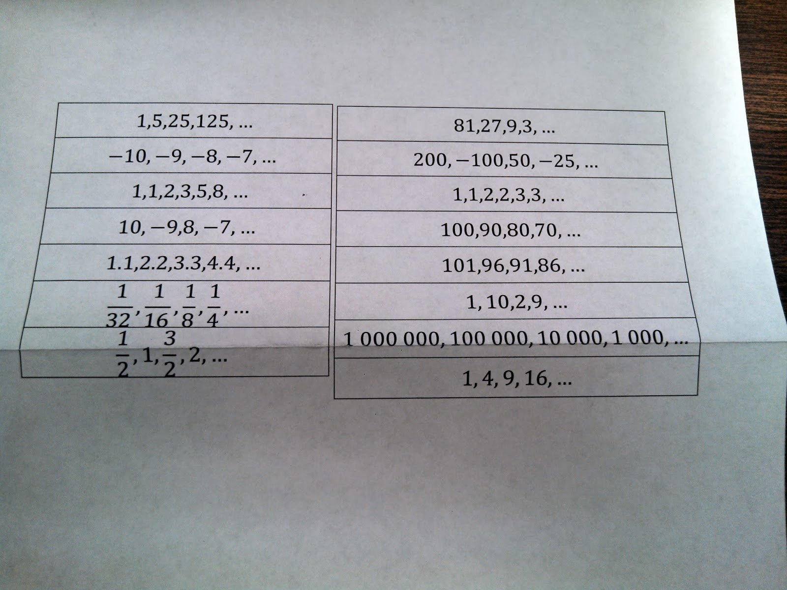 Restructuring Algebra Sequences