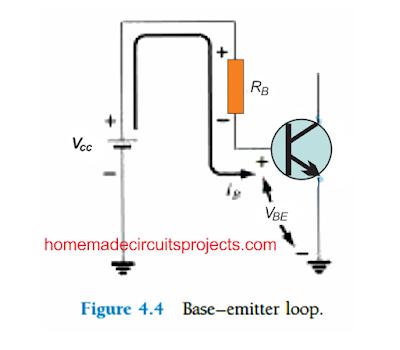 Forward Bias of Base–Emitter