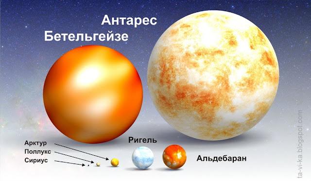 сравнительные размеры планет poster planets