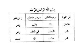 Mohabbat ka amal surah falaq k taweez se bhai hanfi for Table yaad karne ke tarike