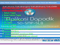 Contoh Pembuatan SK Sekolah aman untuk pengisian Kolom Dapodik 2016