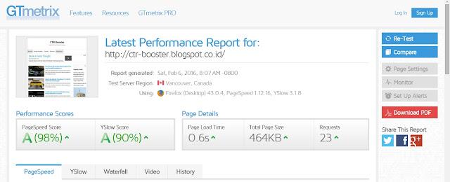 Test Kecepatan CTR Booster Blogger Template di GTMetrix