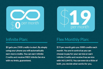 Cell NUVO data plan pricing