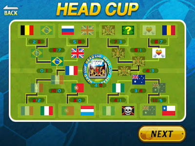 cara cheat head soccer
