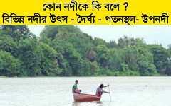 ভারতের বিভিন্ন নদীর উৎস মোহনা দৈর্ঘ্য উপাধি, কোন দেশের দীর্ঘতম নদী কোনটি