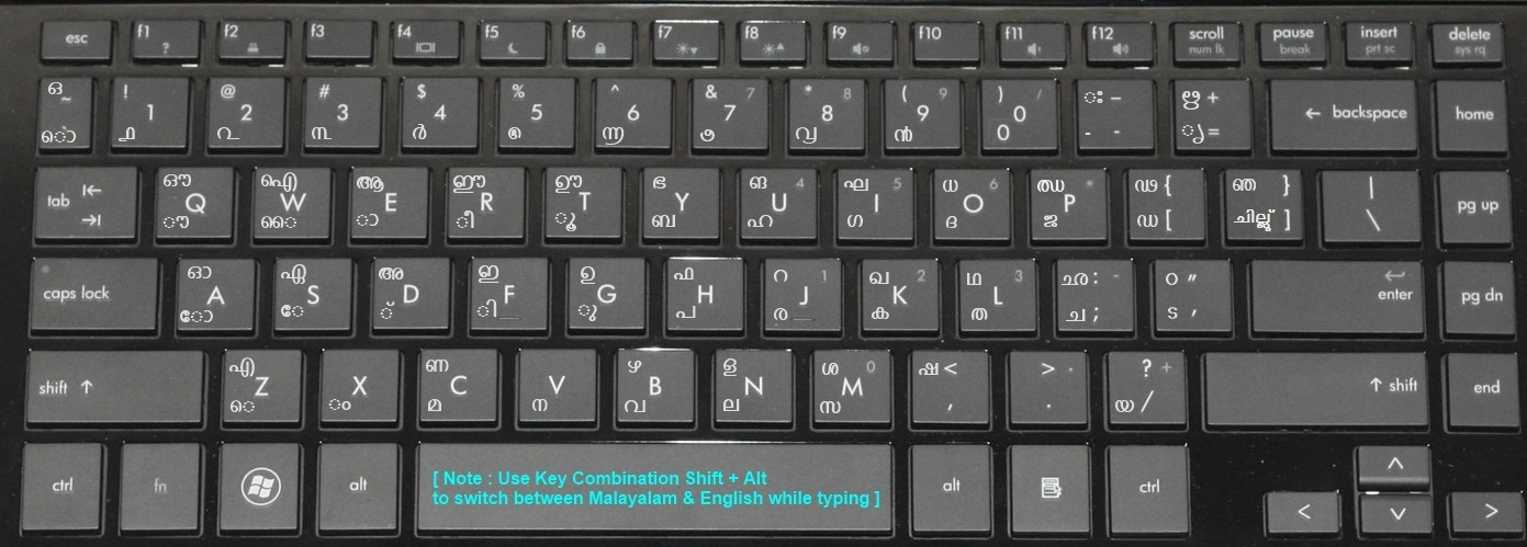 Activate Inscript Keyboard in Windows 7- English & Malayalam