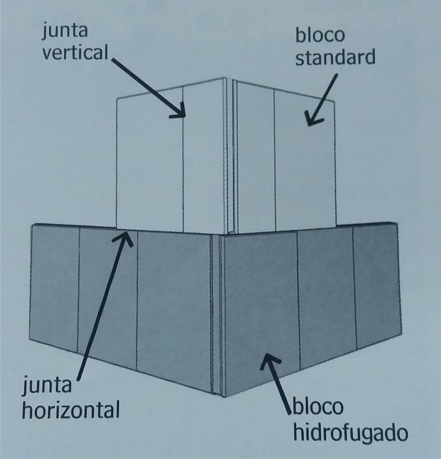 Imagens de #1D303C    Aço: Detalhes Construtivos em paredes de Blocos de Gesso 1539x1600 px 3404 Bloco Cad Box De Banheiro