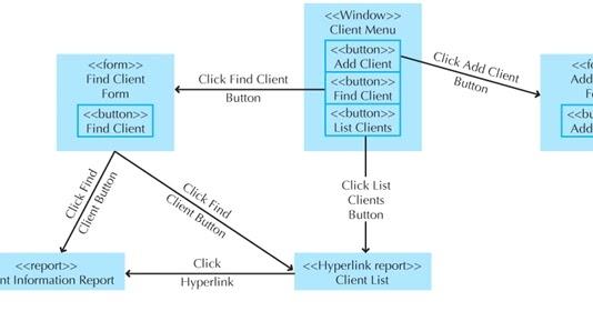 Zona gala windows navigation diagram ccuart Choice Image