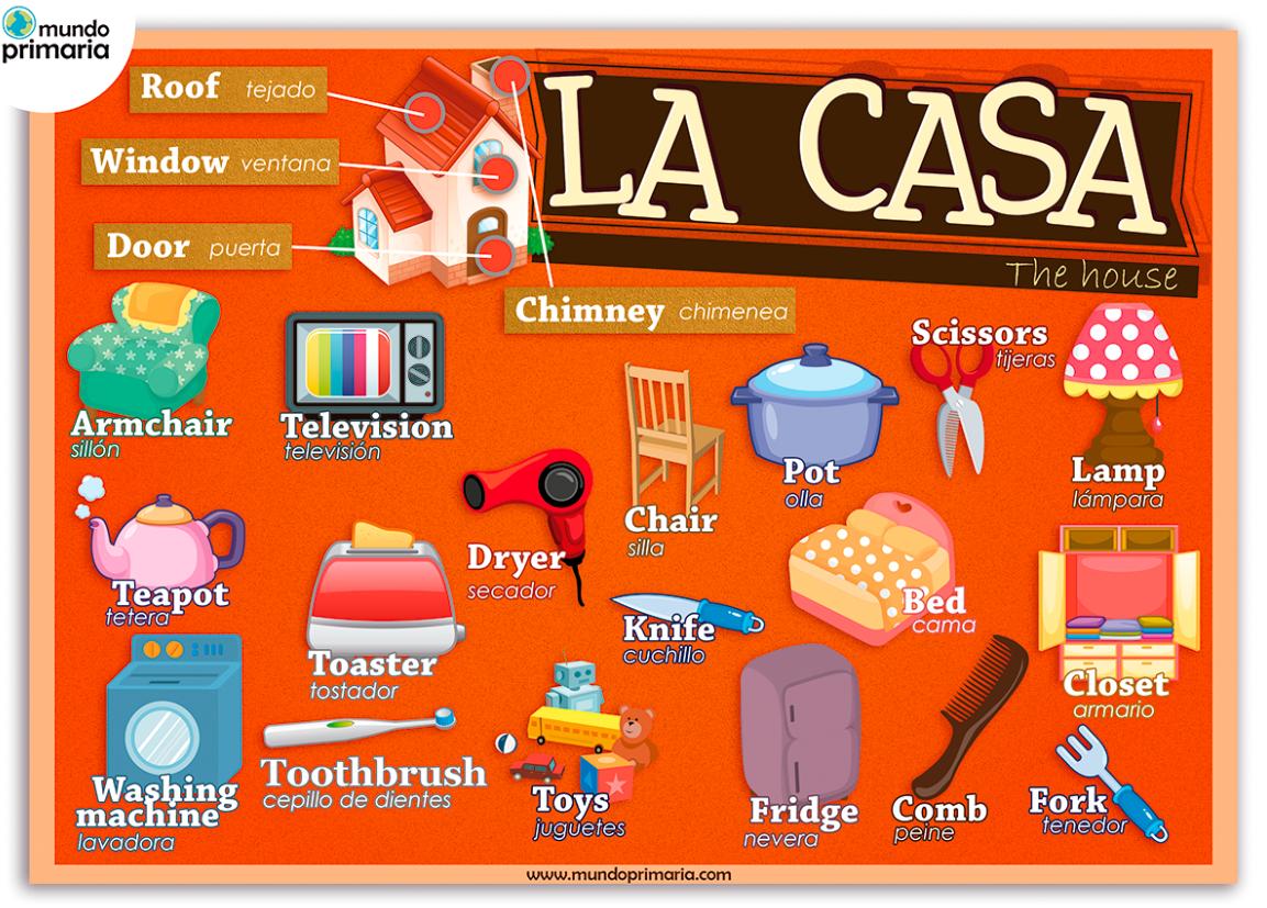 Ingles Muebles Casa La Casa Del Ingles Mimasku Com # Muebles Definicion En Ingles