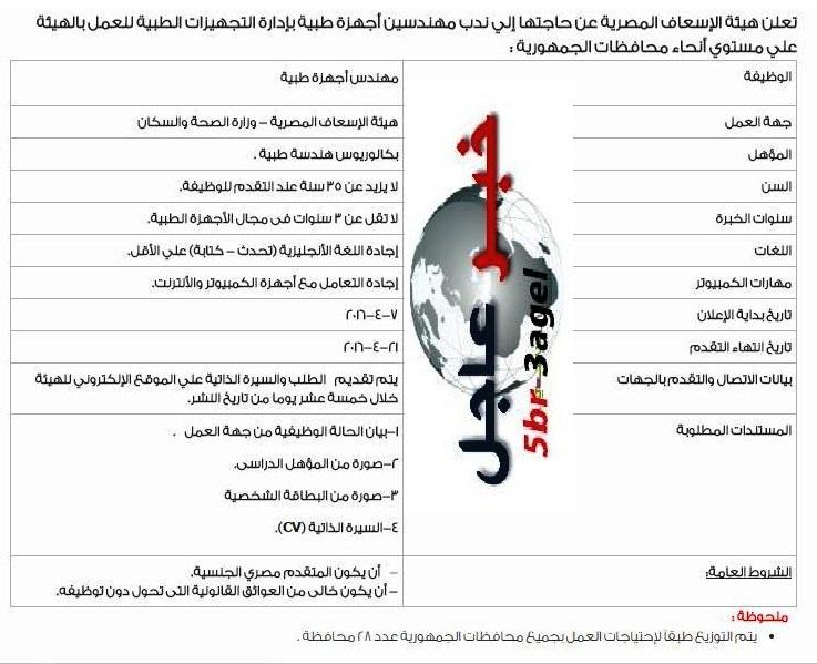 """اعلان وزارة الصحة والسكان """" وظائف هيئة الاسعاف المصرية """" للمحافظات - التقديم الكترونى"""