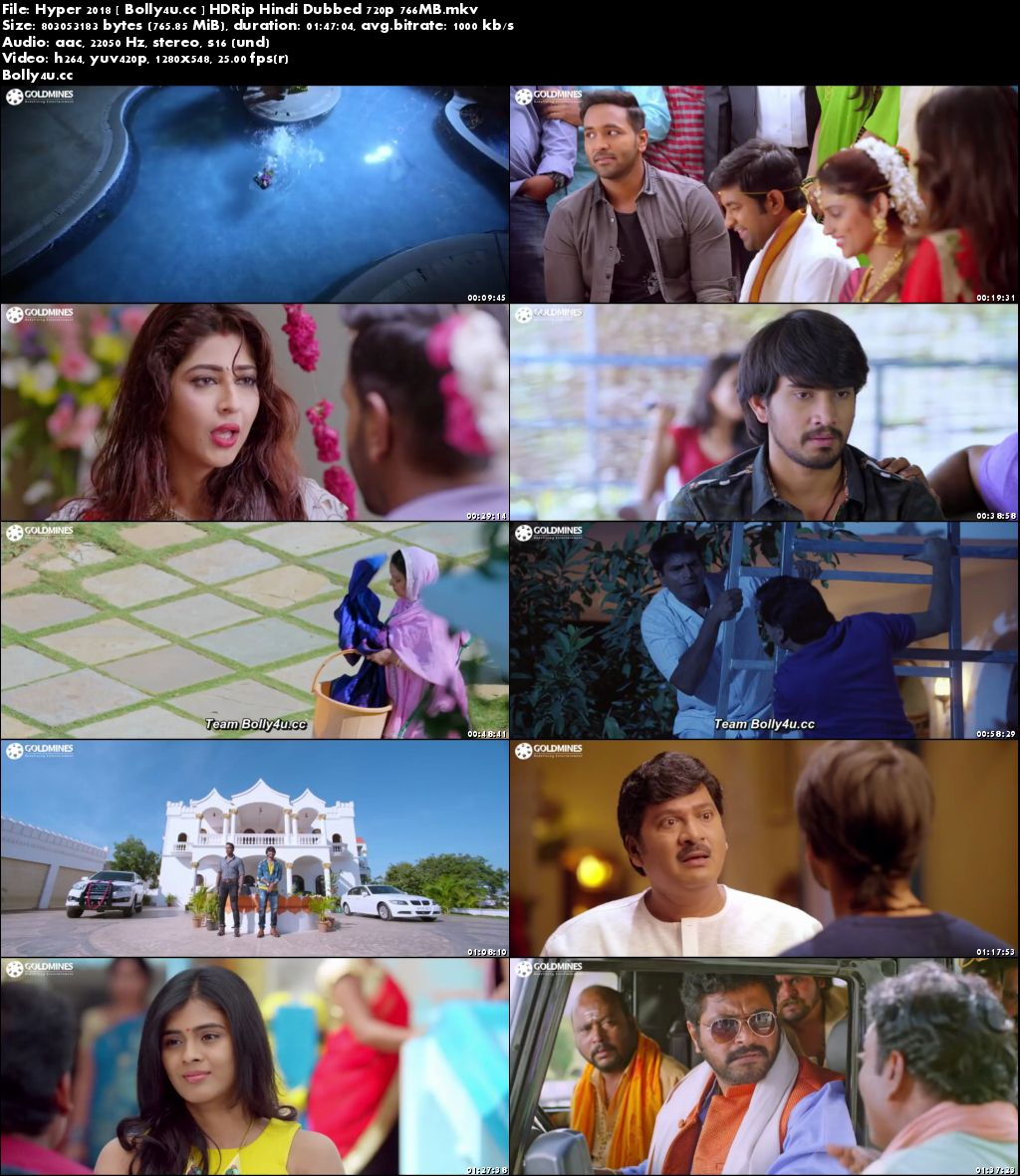 Hyper 2018 HDRip 750MB Hindi Dubbed 720p Download