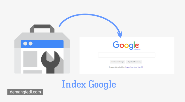 Cara Index Artikel Ke Google Secara Manual Dengan Search Console