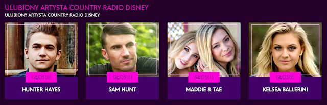 Głosowanie Radio Disney Music Awards