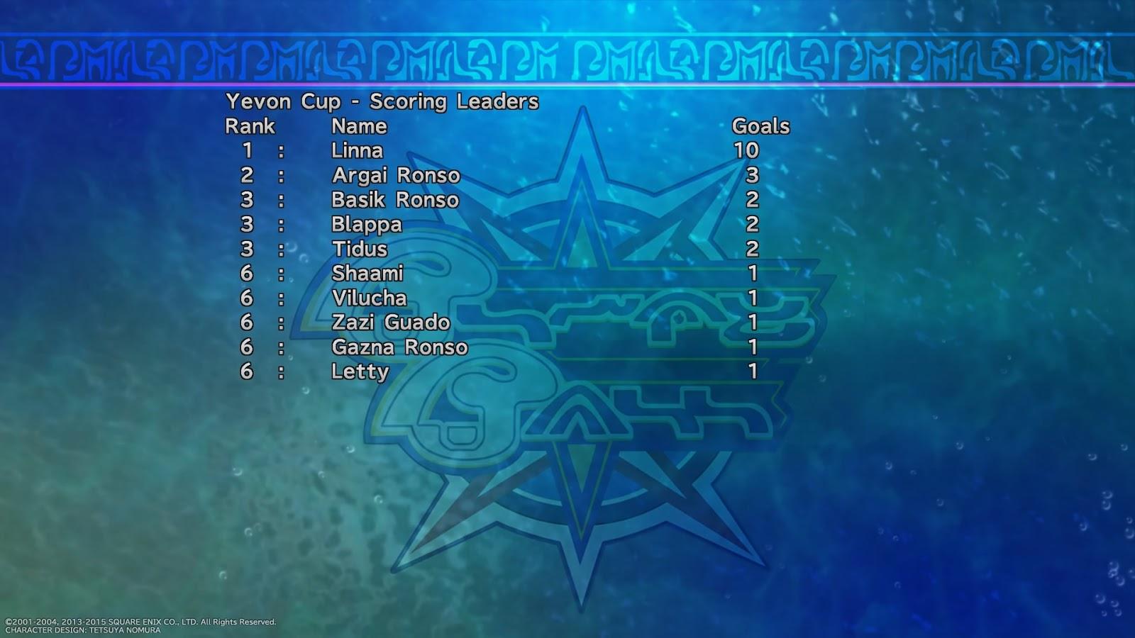 Vicsors Opinion Guide Final Fantasy X - Blitzball Kvindehold-6365