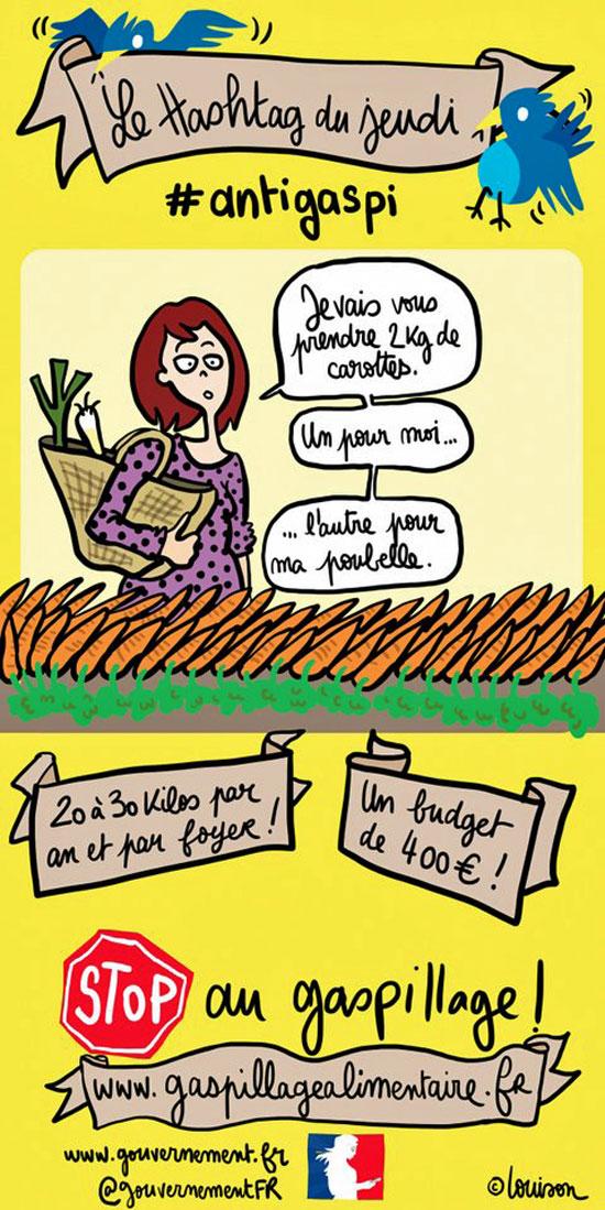 http://www.gouvernement.fr/partage/2132-antigaspi