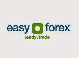 Broker Easy-Forex