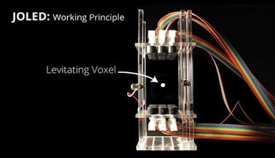 Mesin Ini Mencetak Gambar 3D Mengambang di Udara