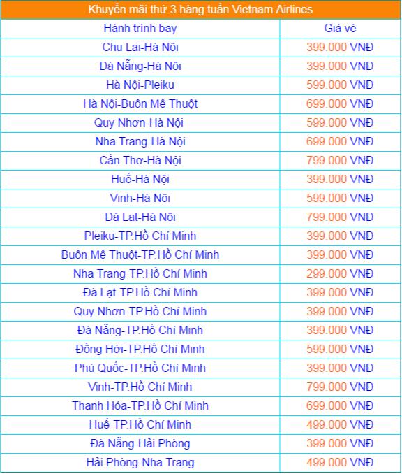 Giá vé máy bay khuyến mãi Vietnam Airlines chỉ từ 299k mới nhất