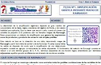 Mapa de Karnaugh Ficha electrónica digital