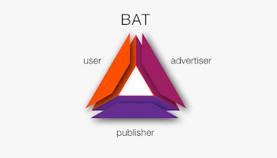 ¿Por qué Brave recompensa con BAT?