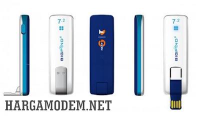 Daftar Harga Modem ZTE, Harga Modem Sierra, Harga Modem Huawei