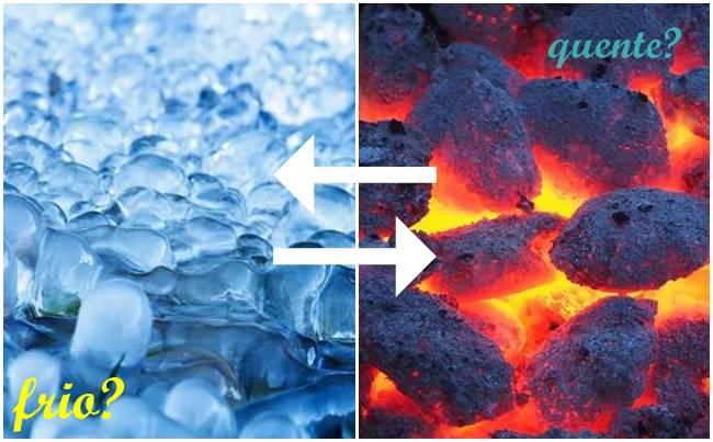 Frio ou Quente? Por que alterar temperaturas alivia dores?