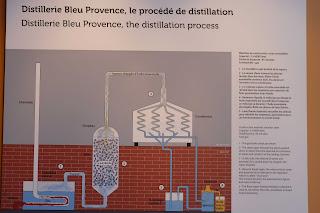 Destillerie Blue Provence o Destilería de Lavanda.