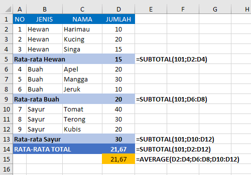 Contoh Fungsi Rumus Subtotal Microsoft Excel