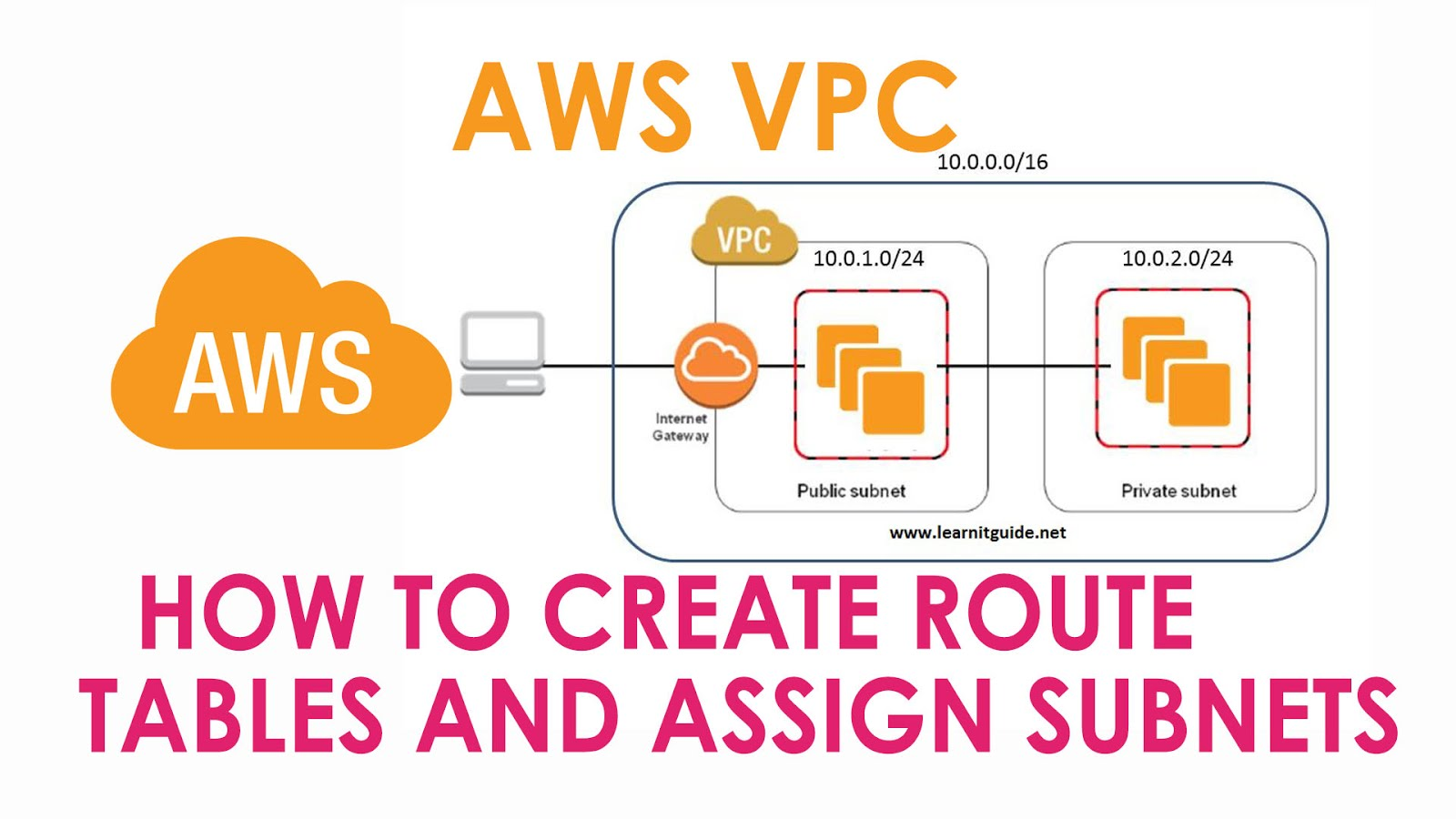 AWS VPC - Create Route Tables and Assign Subnets in AWS