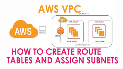 Create Route Tables and Assign Subnets in AWS