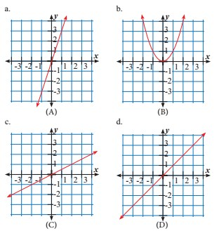 Soal 1 5 Pembahasan Ayo Kita Berlatih 5 3 Matematika Kelas 7 Bab Perbandingan K13 Kedai Mipa