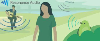 Google resonance audio
