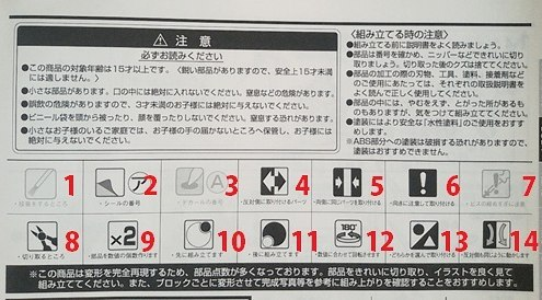 The Meaning Of The Symbols In The Manual Assembly Of Gunpla