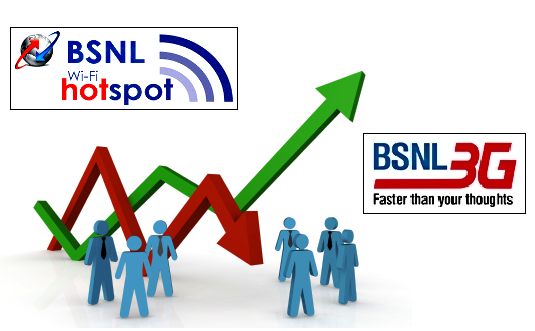 BSNL revenue to cross Rs 30,000 crore in the FY 2015-16, which is 3-4% higher than last year: CMD Anupam Shrivastava