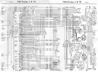 dodge charger 1968 6 and v8 complete electrical wiring. Black Bedroom Furniture Sets. Home Design Ideas